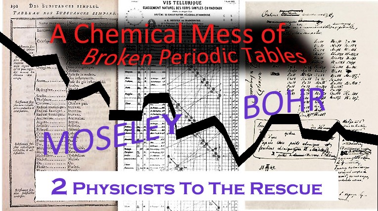Fixing The Broken Peroidic Table For The World Of Chemistry Moseley