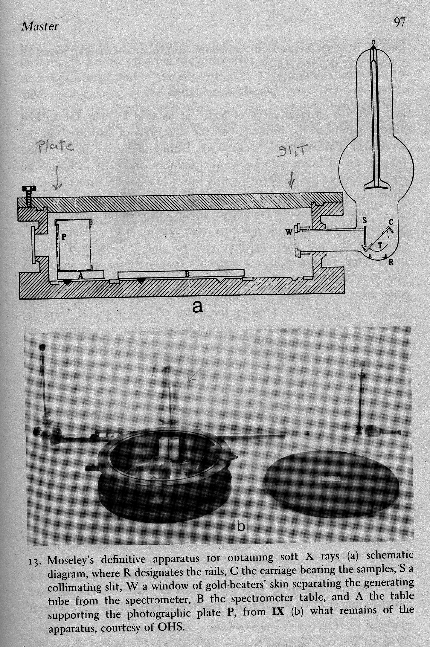 Fixing the broken peroidic table for the world of chemistry below is one of a number of experimental set ups used to in moseleys studies gamestrikefo Image collections