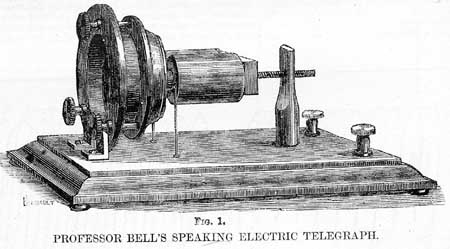 Electric Telegraph - KylebTylerr Industrial revolution inventions site