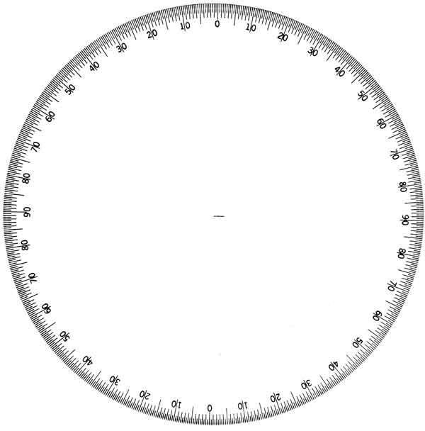 astatic galvanometer galileo telescope and imss florance italy