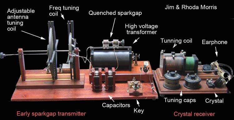 HISTORICAL INSTRUMENTS OF SCIENCE & TECHNOLOGY FOR SALE